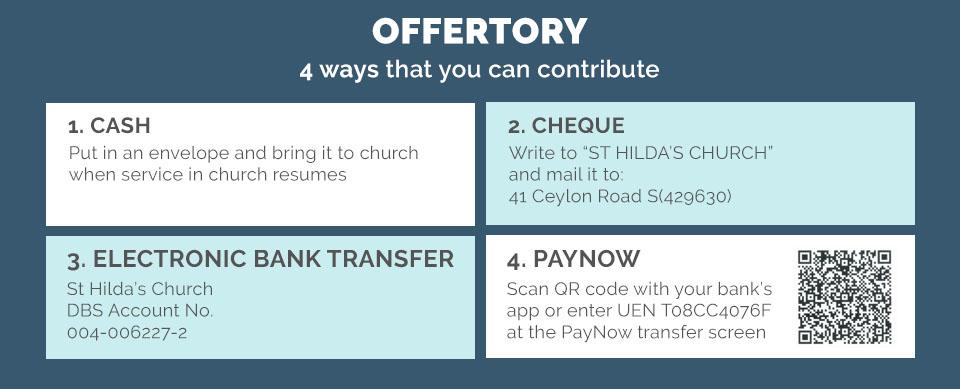 offertory-info